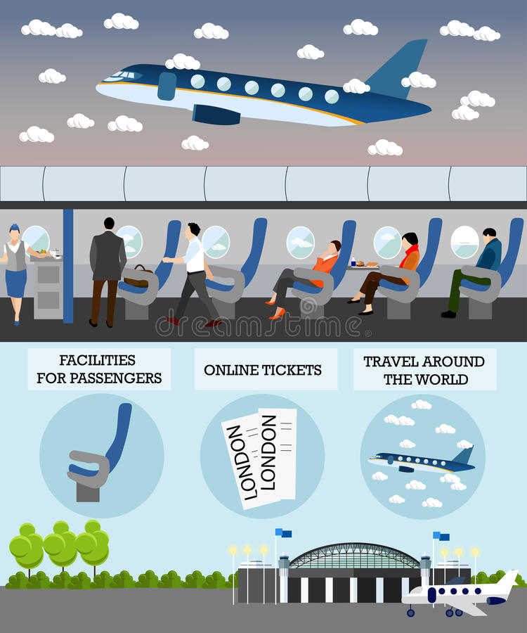 Airline travel passengers concept vector banner. People in airplane. Aircraft transport interior stock illustration