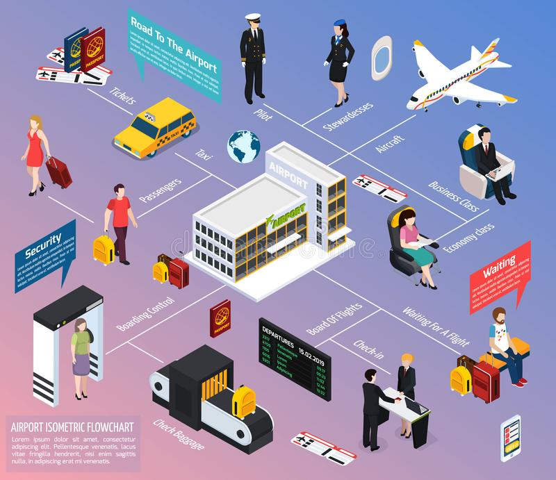 Airplane Passengers And Crew Isometric Flowchart royalty free illustration