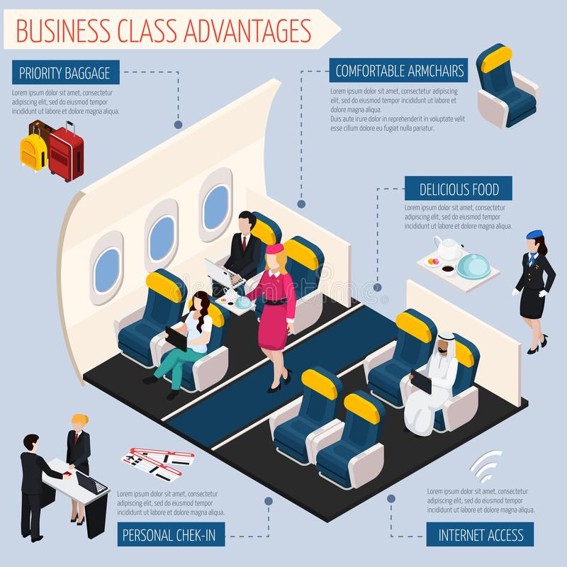 Airplane Passengers Infographic Set royalty free illustration
