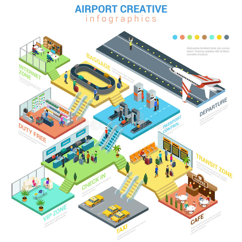 Airport departments interior departure flat 3d isometric vector vector illustration