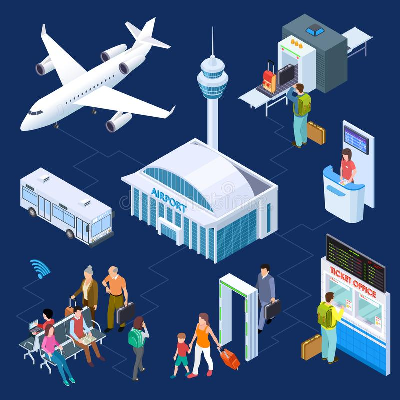 Airport isometric vector concept. Passenger luggage, airport terminal, tower plane passport checkpoint stock illustration