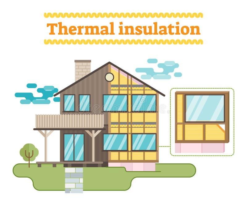 Aislamiento térmico stock de ilustración