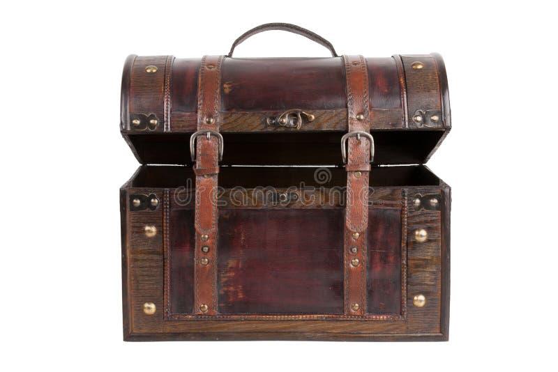 Download Ajar Vintage Bag Brown Color Stock Photo - Image: 28645720