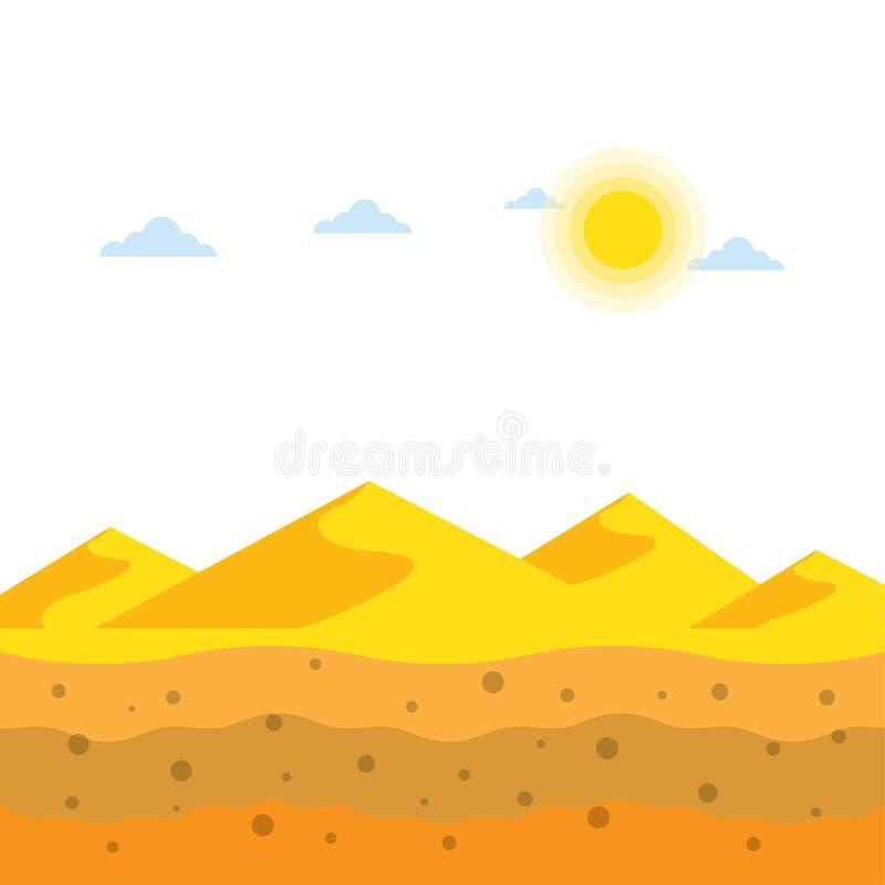Ajardine las dunas de arena amarillas en el desierto, perfiles de suelo ilustración del vector