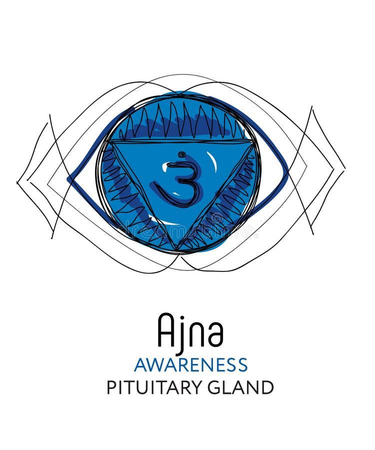 Ajna - το έκτο πρωτογενές chakra Επεξεργάσιμη εικόνα δείκτη χειρισμού διανύσματος Σύμβολο του κέντρου ενέργειας του ανθρώπινου σώ ελεύθερη απεικόνιση δικαιώματος