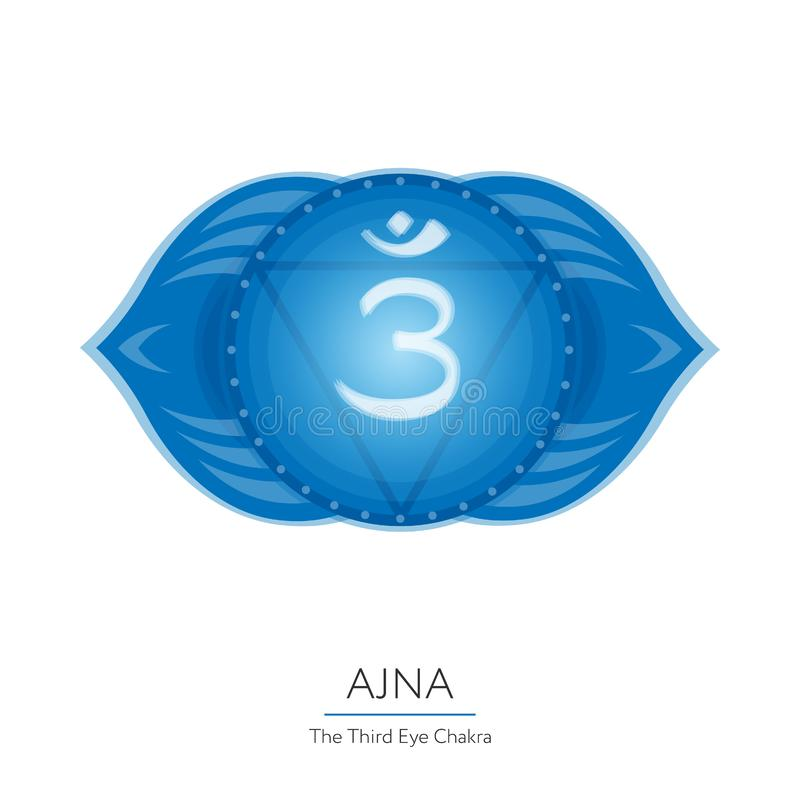 Ajna chakra - energy center of human body stock illustration