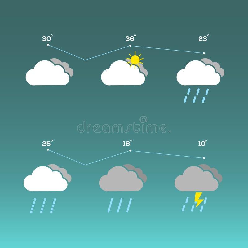 Ajuste do tempo da nuvem infographic moderno e limpo com infographic ilustração do vetor
