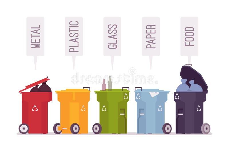Ajuste dos escaninhos de lixo com metal, plástico, vidro, papel, alimento ilustração do vetor