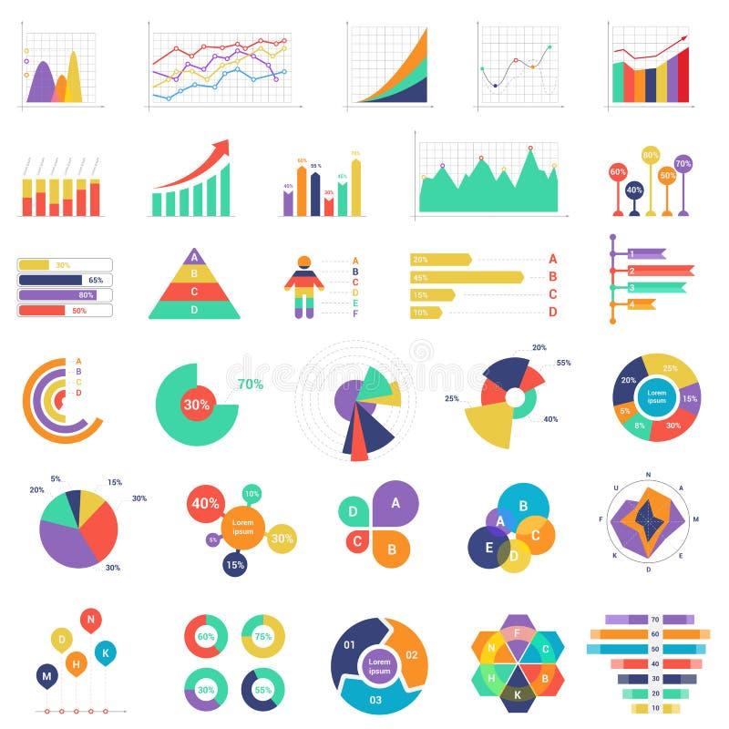 Ajuste dos gráficos e dos diagramas coloridos do vetor para a finança, a analítica e a ilustração do vetor da apresentação do neg ilustração stock
