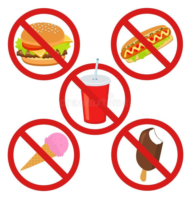 Ajuste sinais proibidos E r r ilustração stock