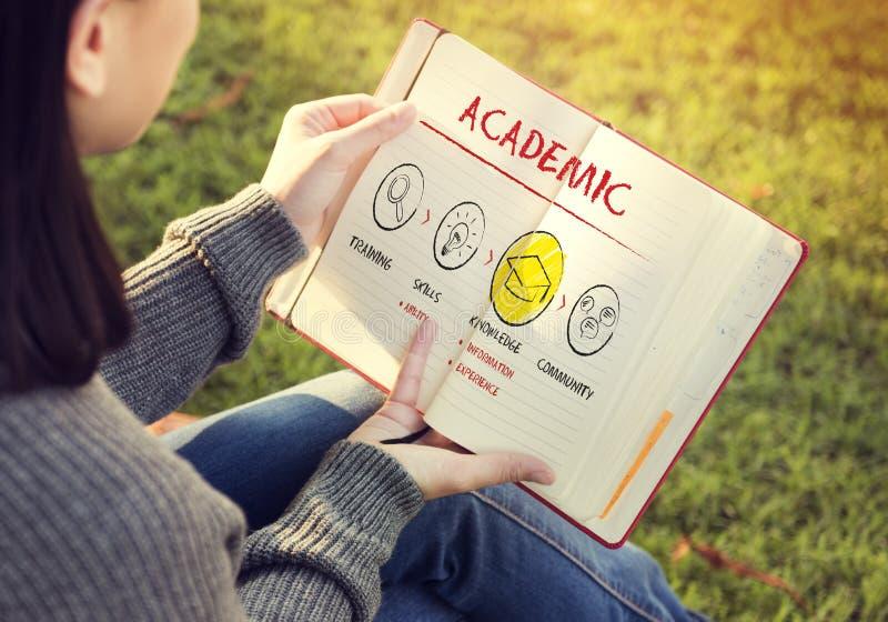 Akademiskt begrepp för utbildning för skolahögskolauniversitet arkivbild