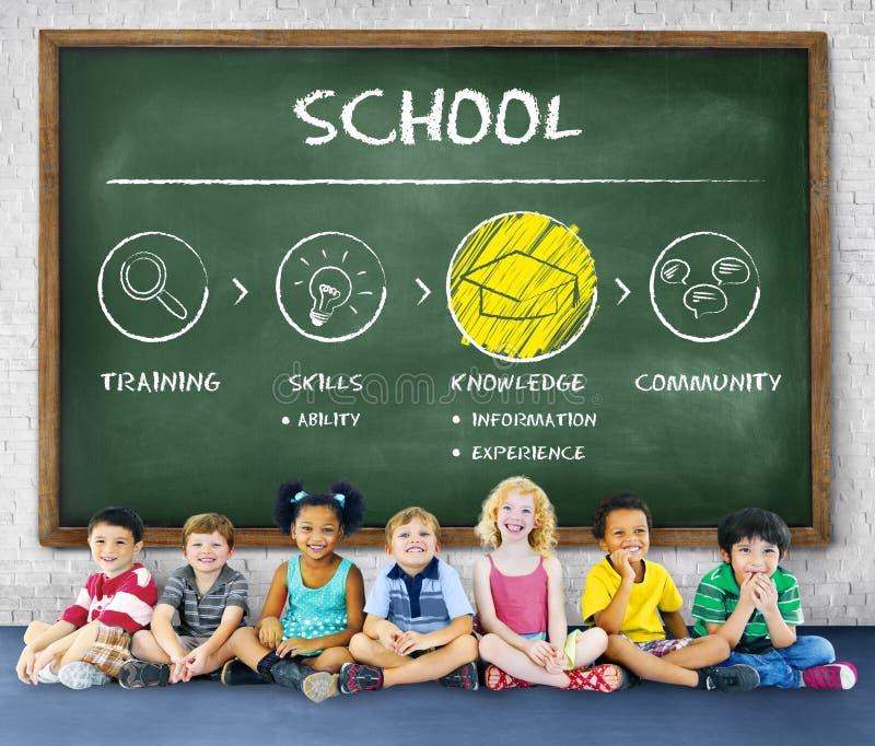 Akademiskt begrepp för utbildning för skolahögskolauniversitet royaltyfria bilder