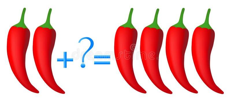 Akci związek dodatek, przykłady z chili pieprzem Edukacyjna gra dla dzieci ilustracja wektor