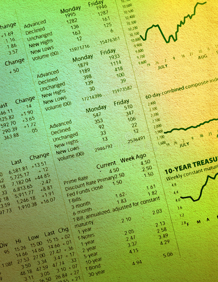 akcje rynku fotografia stock