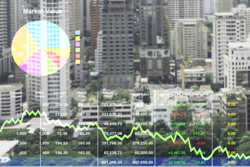 Akcyjni pieniężnego badania dane dla nieruchomości inwestyci zdjęcie royalty free