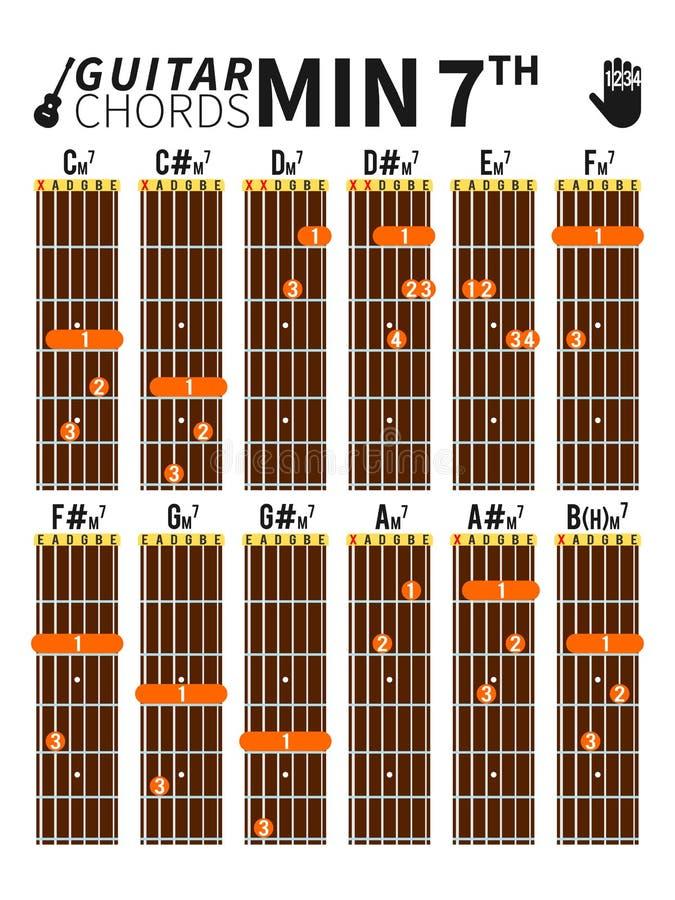 Akkorddiagramm Des Minderjährigen 7. Für Gitarre Mit Fingerposition ...
