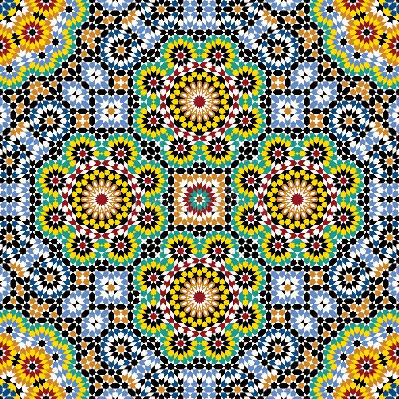 Akram Maroko wzór Cztery royalty ilustracja