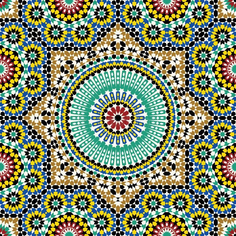 Akram Morocco Pattern Five stock illustration