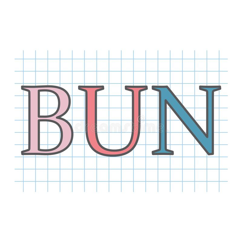 Akronym för gasformigt grundämne för BULLEblodurea på det rutiga pappers- arket royaltyfri illustrationer