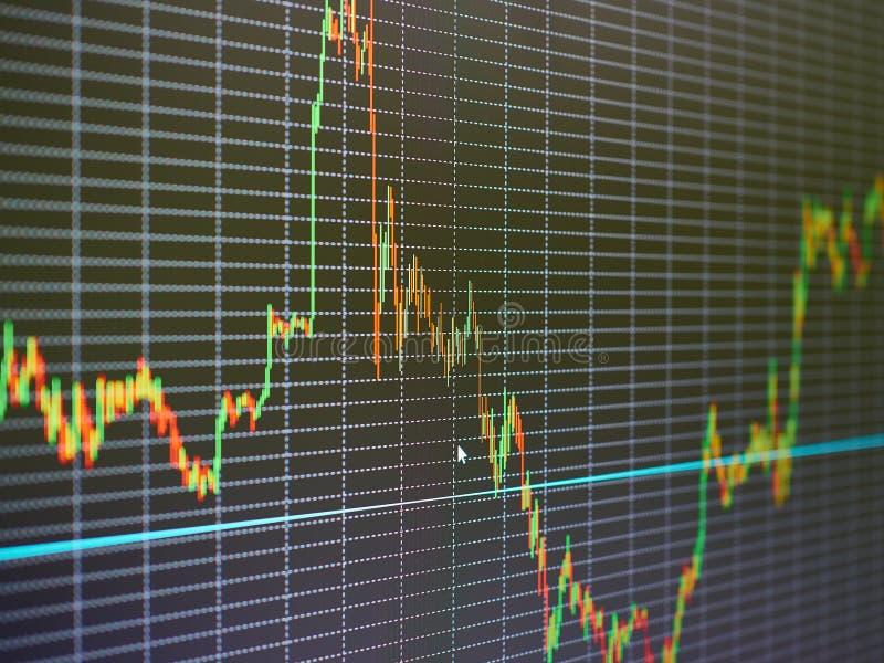 Aktiemarknaddiagram, graf på svart bakgrund arkivbild