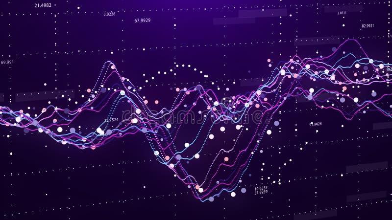 Aktiemarknaddiagram Stora data f?r grafmakro f?r aff?r dynamiska f?rs?ljningar Investeringgraf finansiellt abstrakt diagram framf royaltyfria bilder
