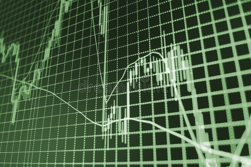 Aktiemarknaden citerar grafen royaltyfri bild