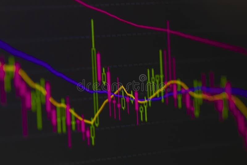 Aktiemarknaden Graphs uppvisning av en modell arkivfoton