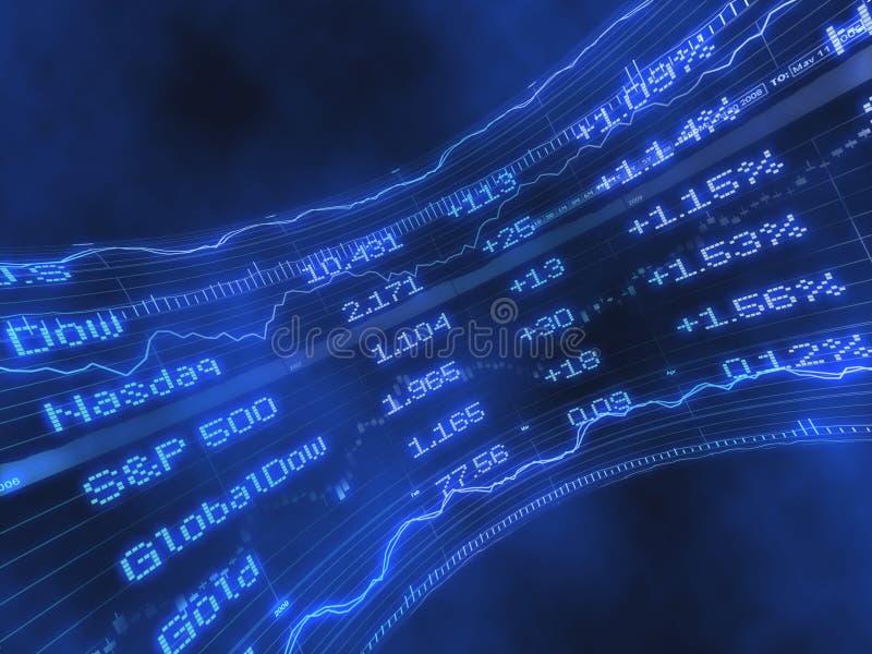Aktienindex-Börsentelegraf-Auszug