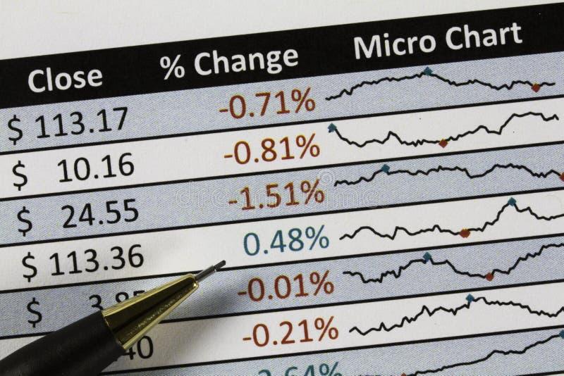 Aktienkurs-Änderungen in den US-Dollars mit Bleistift stockbild