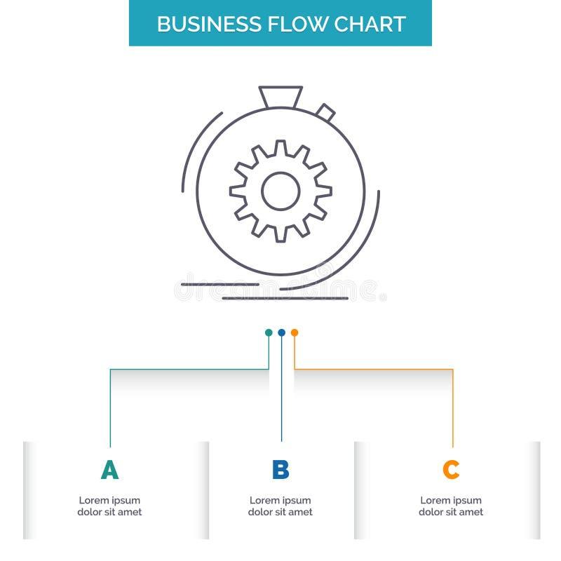 Aktion, schnell, Leistung, Prozess, Geschwindigkeit Geschäfts-Flussdiagramm-Entwurf mit 3 Schritten r stock abbildung