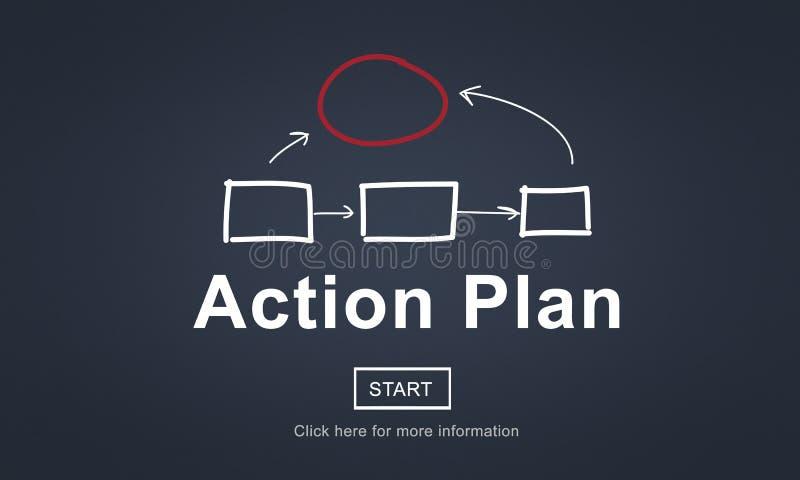 Aktionsplan-Planungs-Strategie-Visions-Taktik-Ziel-Konzept vektor abbildung