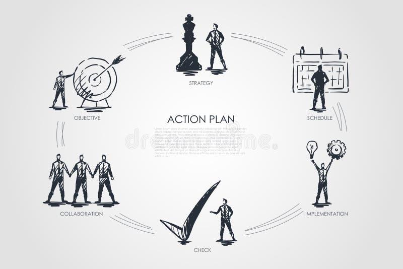Aktionsplan - Strategie, collabororation, Kontrolle, Durchführung, gesetztes Konzept des Ziels vektor abbildung