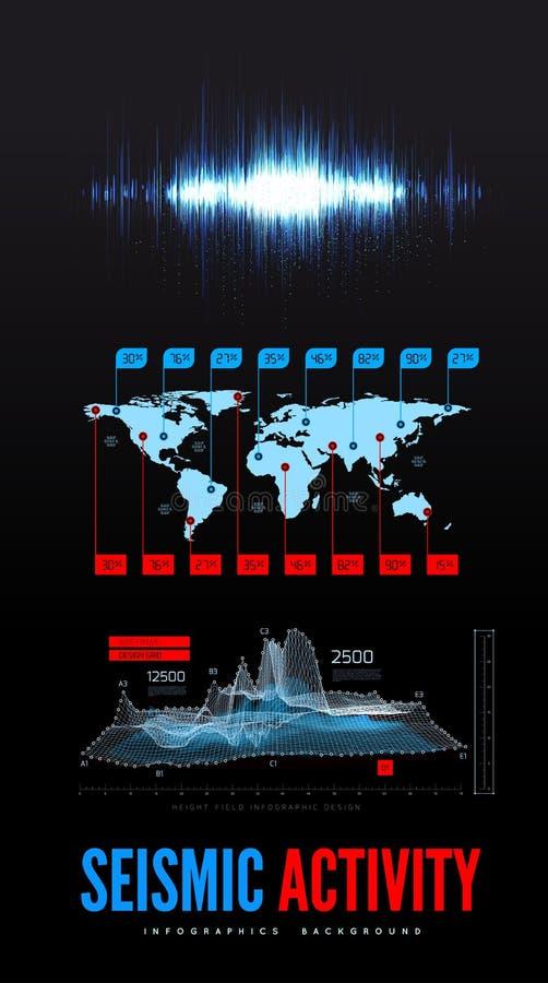 Aktywności sejsmicznej infographics wektorowa ilustracja z rozsądnymi fala, wykresami i topological ulgą, royalty ilustracja