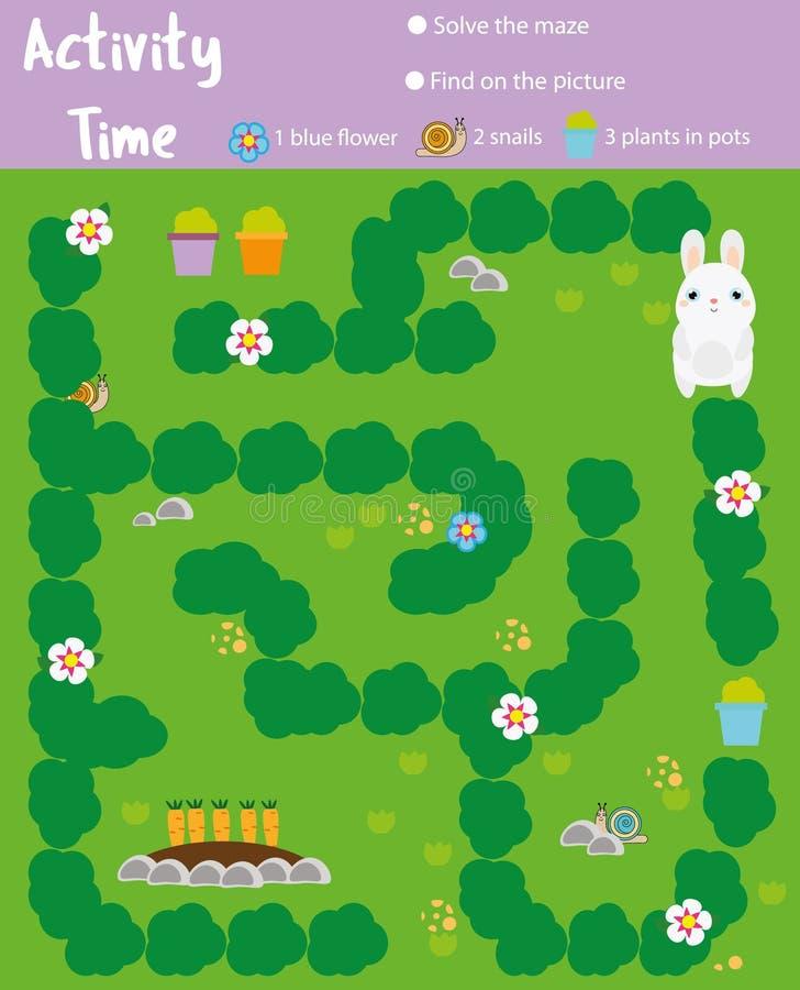 Aktywności strona dla dzieciaków Edukacyjna gra Labiryntu i znaleziska przedmioty Zwierzę temat Pomoc królika znaleziska marchewk ilustracja wektor