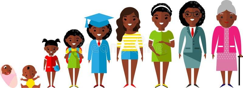 Al leeftijdsgroep Afrikaanse Amerikaanse mensen Alle leeftijdscategorieën - kleutertijd, kinderjaren, adolescentie, de jeugd, rij stock illustratie