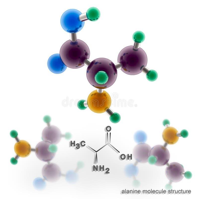Alanine moleculestructuur royalty-vrije illustratie