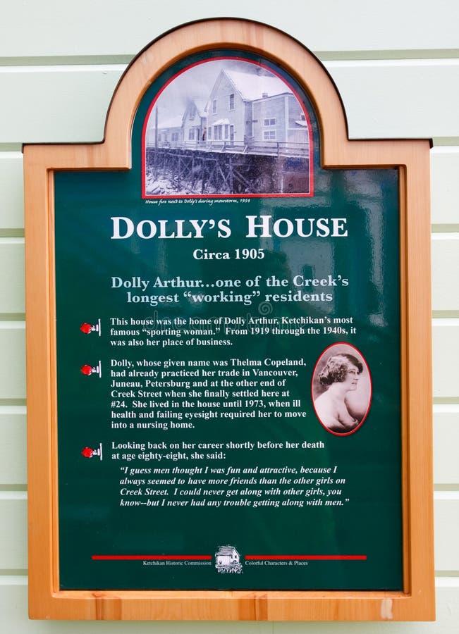 Alaska - Creek Street Dollys House Historic Marker Editorial Image
