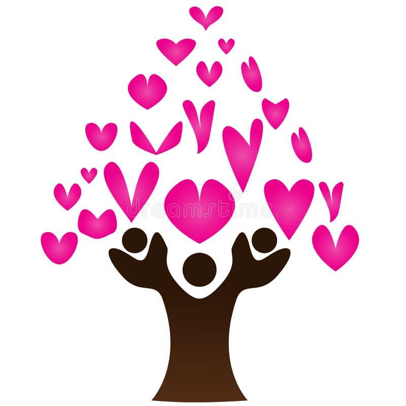 Albero del cuore royalty illustrazione gratis
