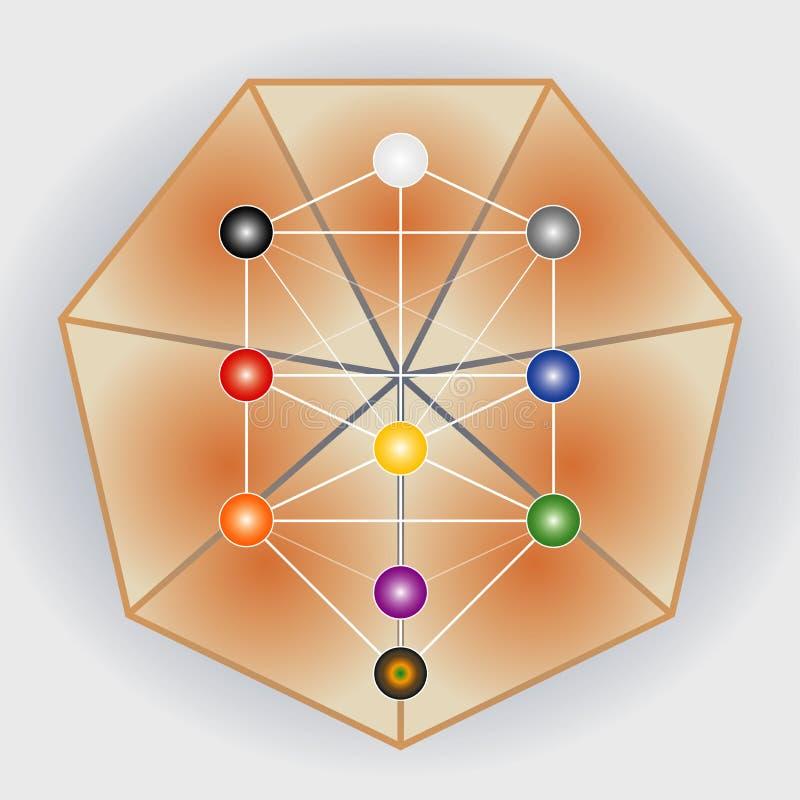 Albero del simbolo e del Heptagon di vita illustrazione vettoriale