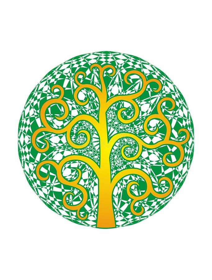 Albero della vita contro un fondo della mandala verde marchio Simbolo spiritoso royalty illustrazione gratis