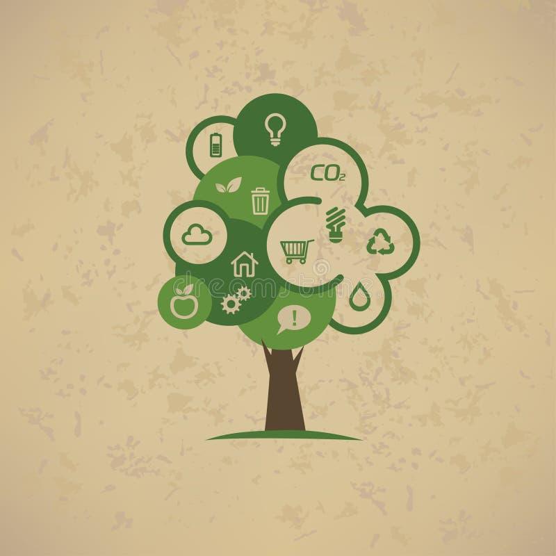 Albero di Eco, icone messe illustrazione vettoriale
