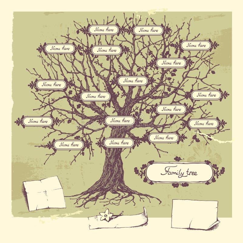 Albero di famiglia. illustrazione di stock