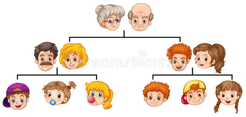 Albero di famiglia royalty illustrazione gratis
