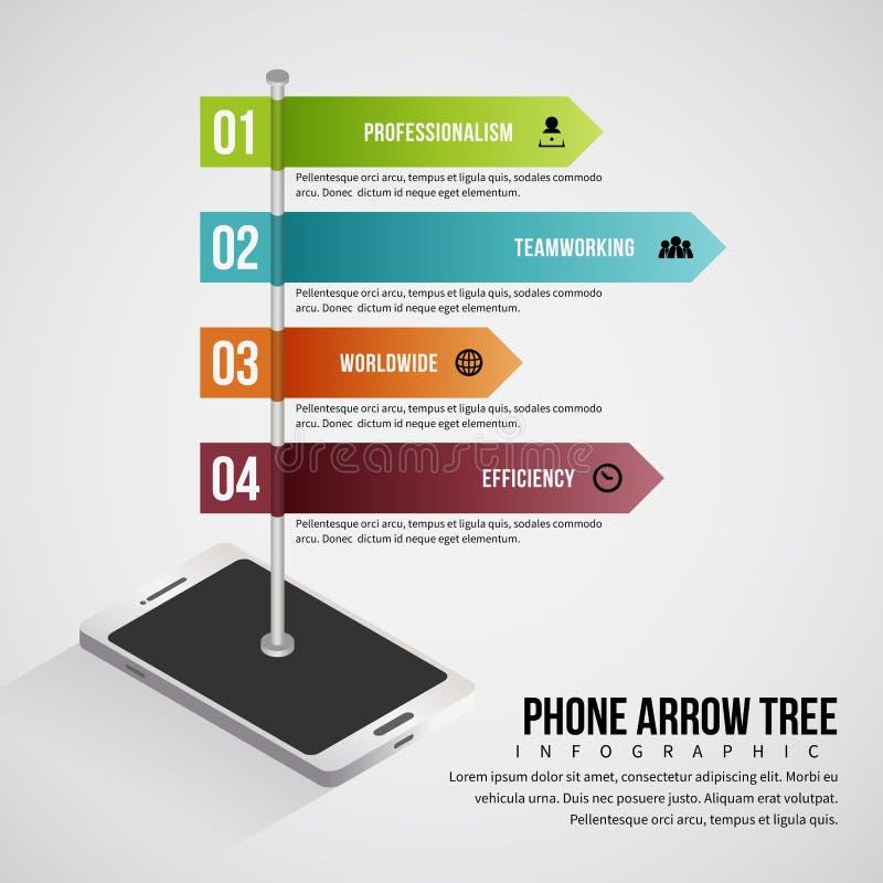 Albero Infographic della freccia del telefono royalty illustrazione gratis