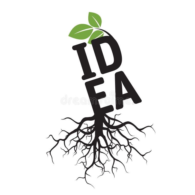 Albero, radici ed IDEA neri del testo royalty illustrazione gratis