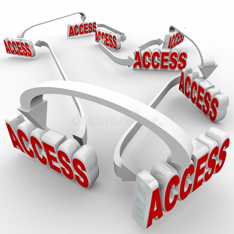 Alcance a entrada permitida rede conectada da permissão das palavras ilustração do vetor