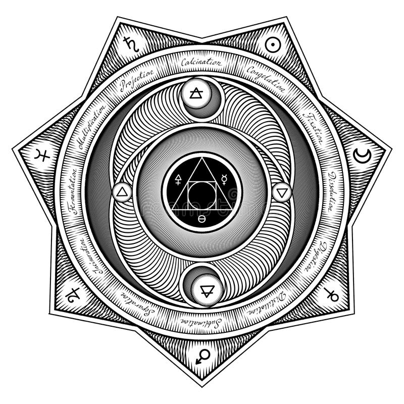 Alchemical Symbols Interaction Sheme - Vector Illustration Styling. Interaction Scheme of Alchemical Elements with the Titles and Symbols - Vector Illustration royalty free illustration