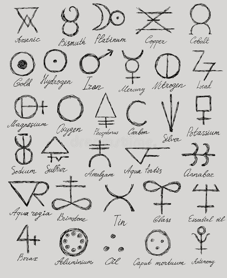 Alchemistische tekens stock illustratie