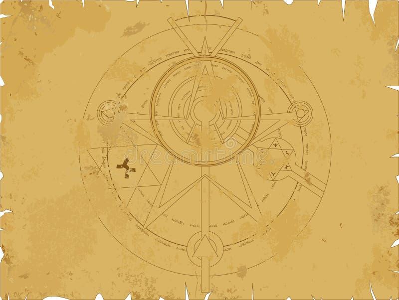 Alchemy pentagram royalty free illustration