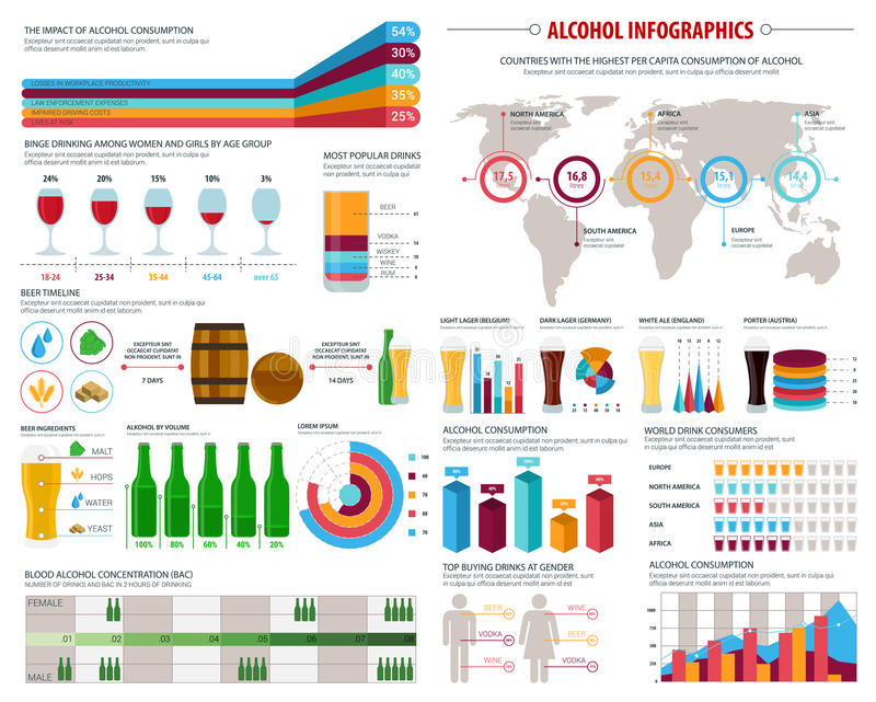 Alcohol consumption infographics vector template. Alcohol drinks infographics. Vector charts and diagrams on popular whiskey, vodka and gin consumption in world vector illustration